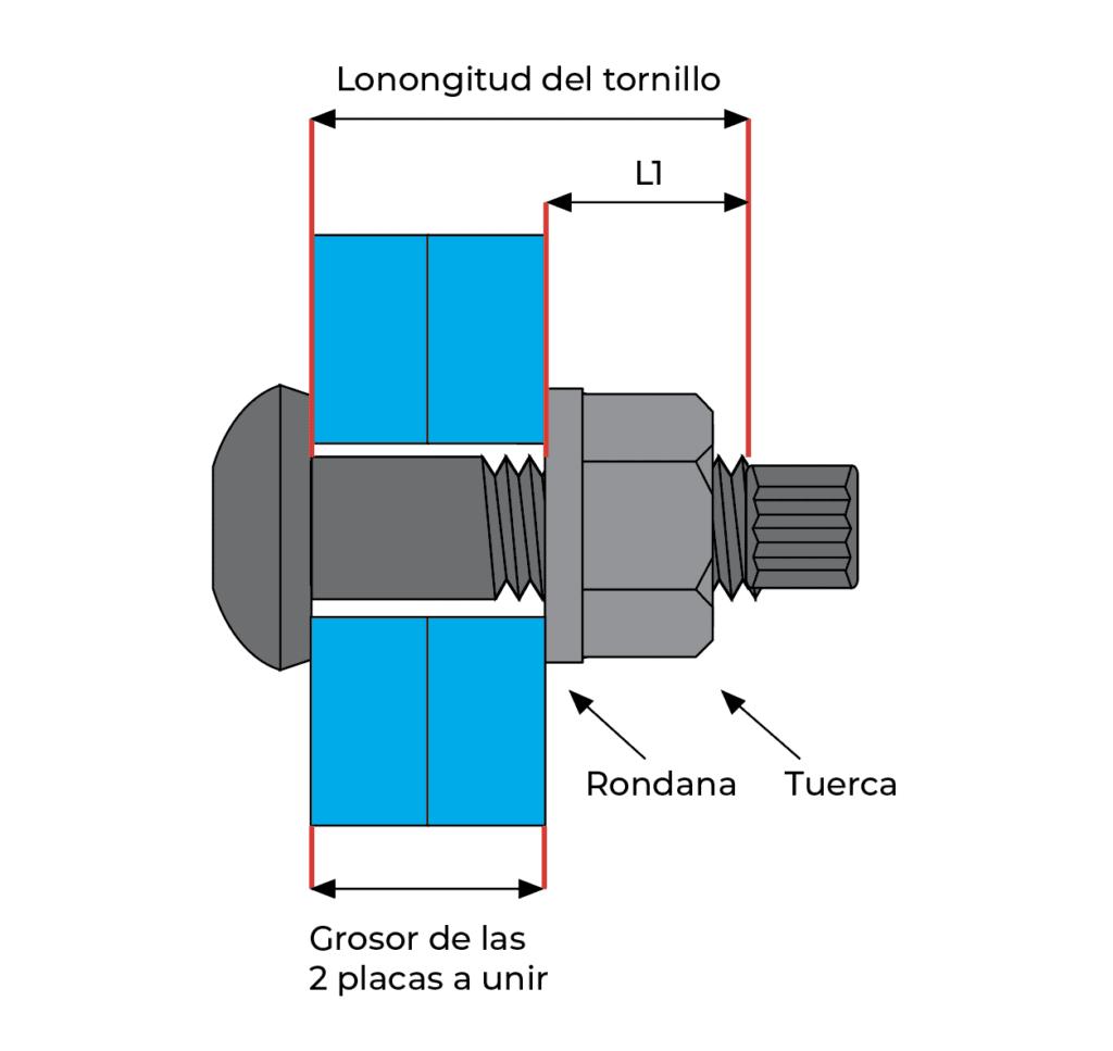Instalación tornillos tensión controlada